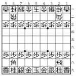 Shogi – The Board