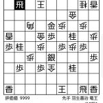 Habu wins the 3rd game of the Meijin title